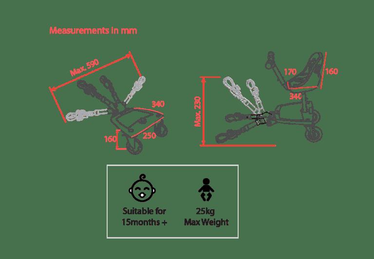 Rover Measurements