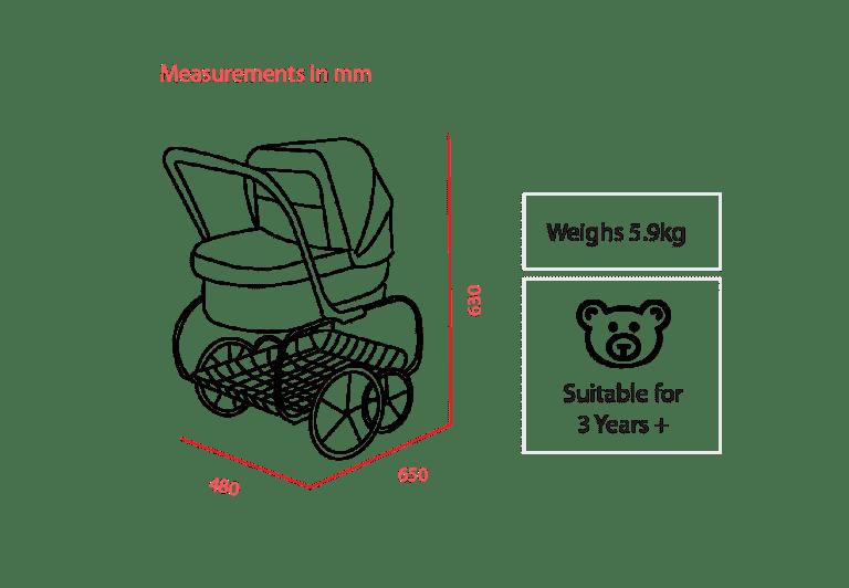 Royale Measurements