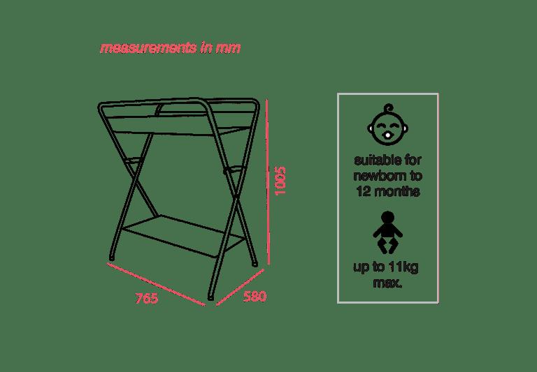 pax measurements